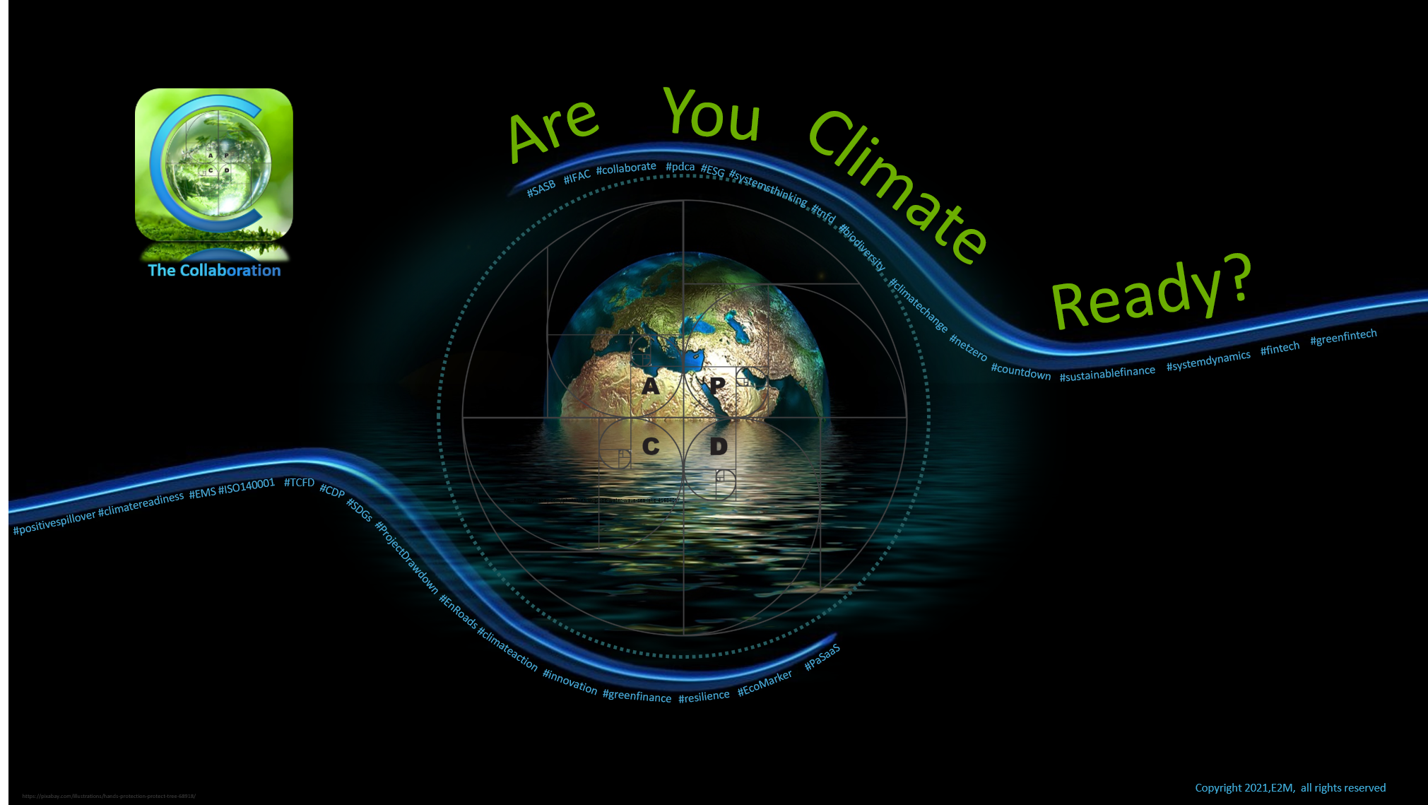 Are You Climate Ready?