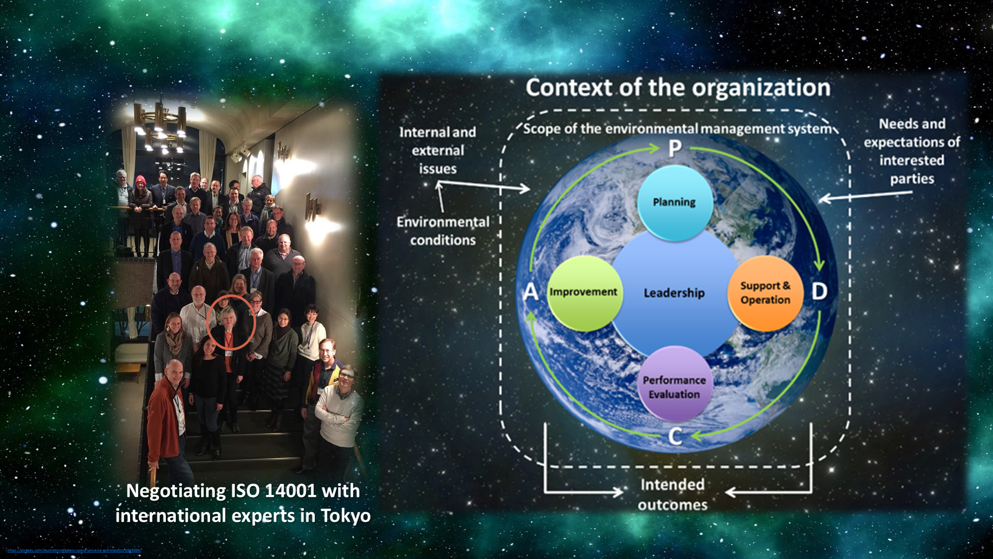 Negotiating ISO 14001 with international experts in Tokyo